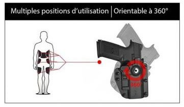holster-adaptx-position-swiss-arms