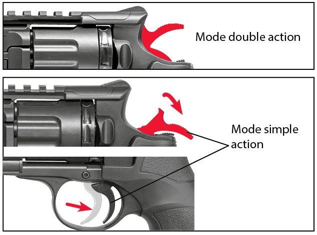 Mode double action h8r Elite force - www.pistolet-a-billes.com